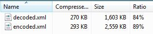 encoded and decoded compression results